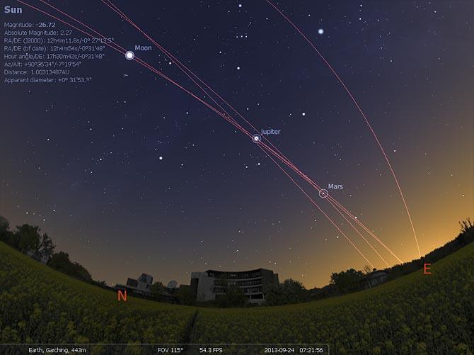 Stellarium - Danse des planètes depuis le siège de l'ESO à Munich