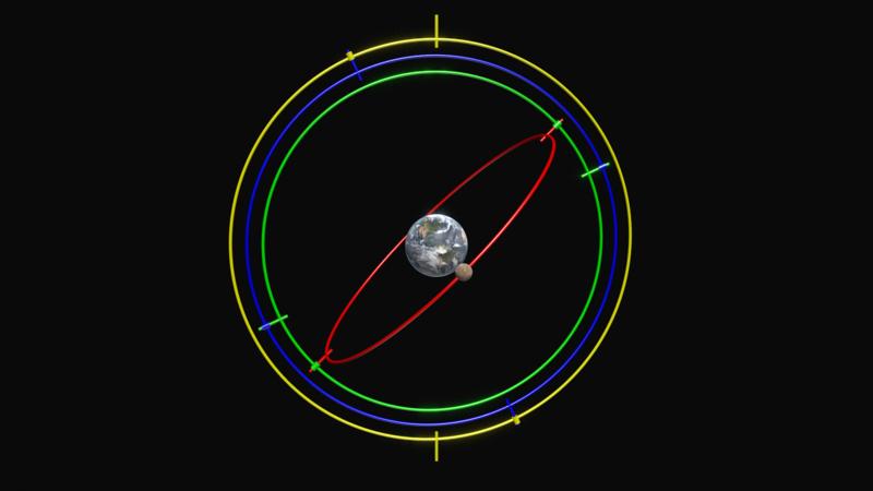Le modèle du mouvement planétaire d'Eudoxe de Cnide.